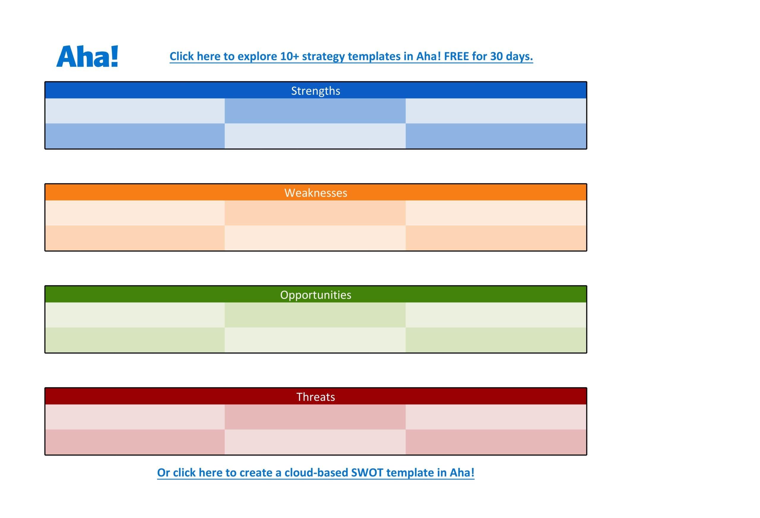 swot analysis template 26