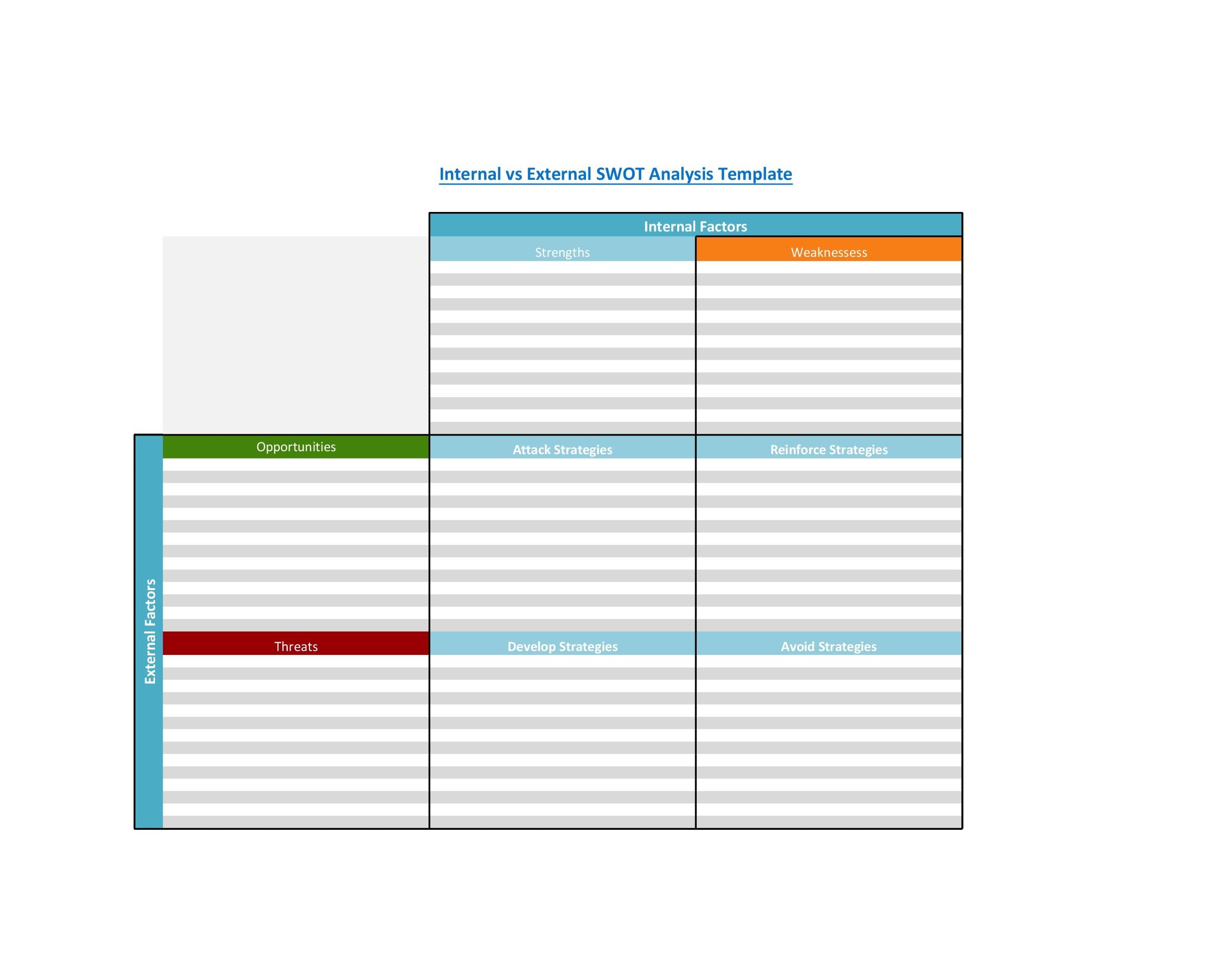 swot analysis template 28