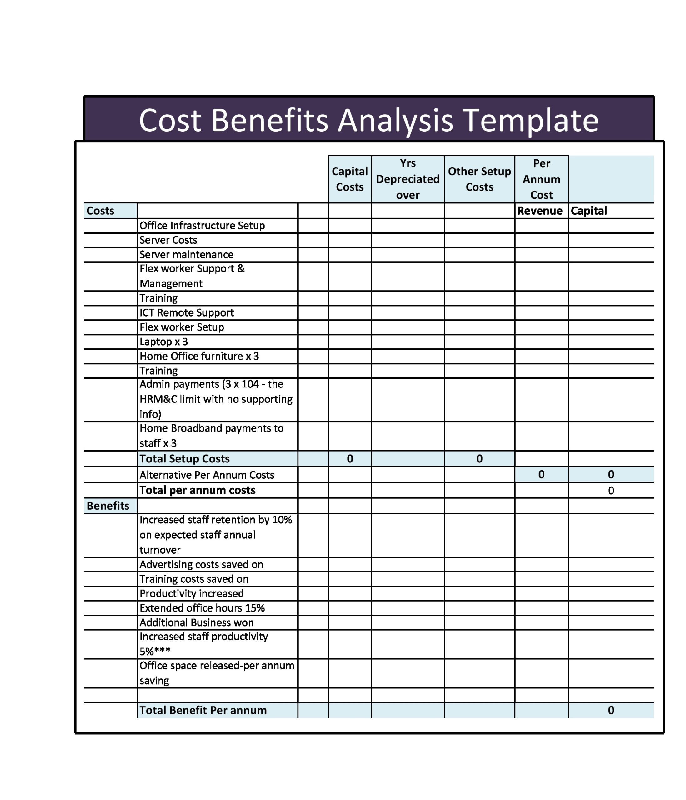 cost benefit analysis template 12