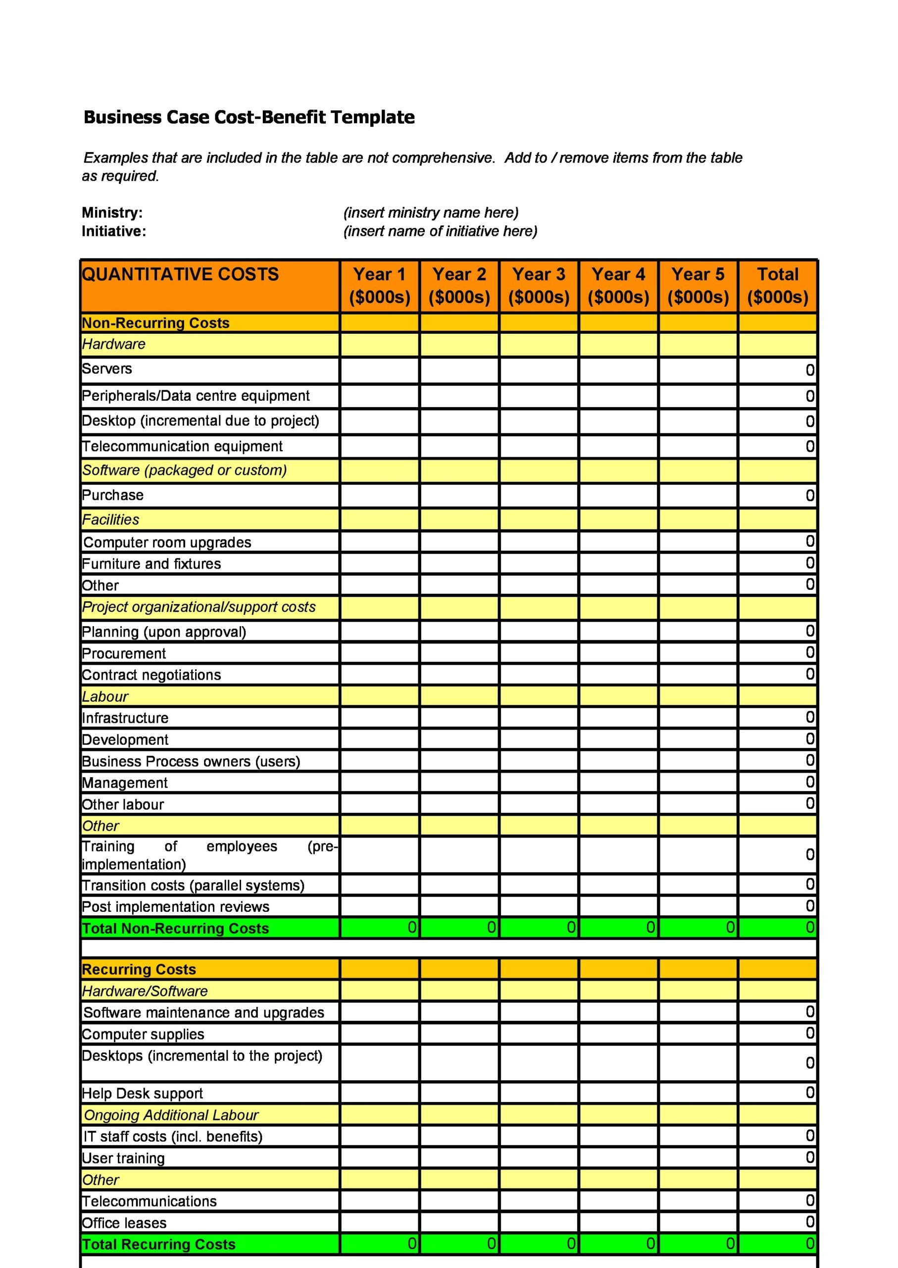 cost benefit analysis template 16