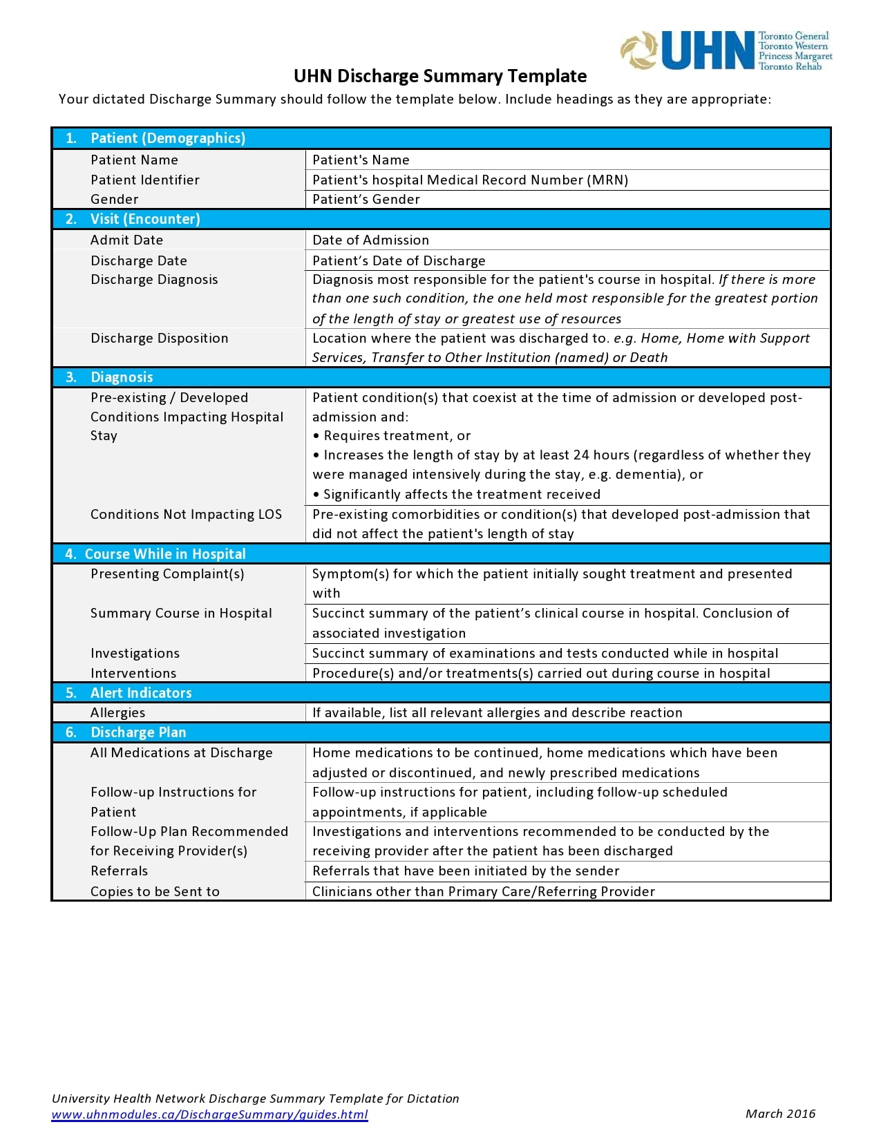 discharge summary template 27