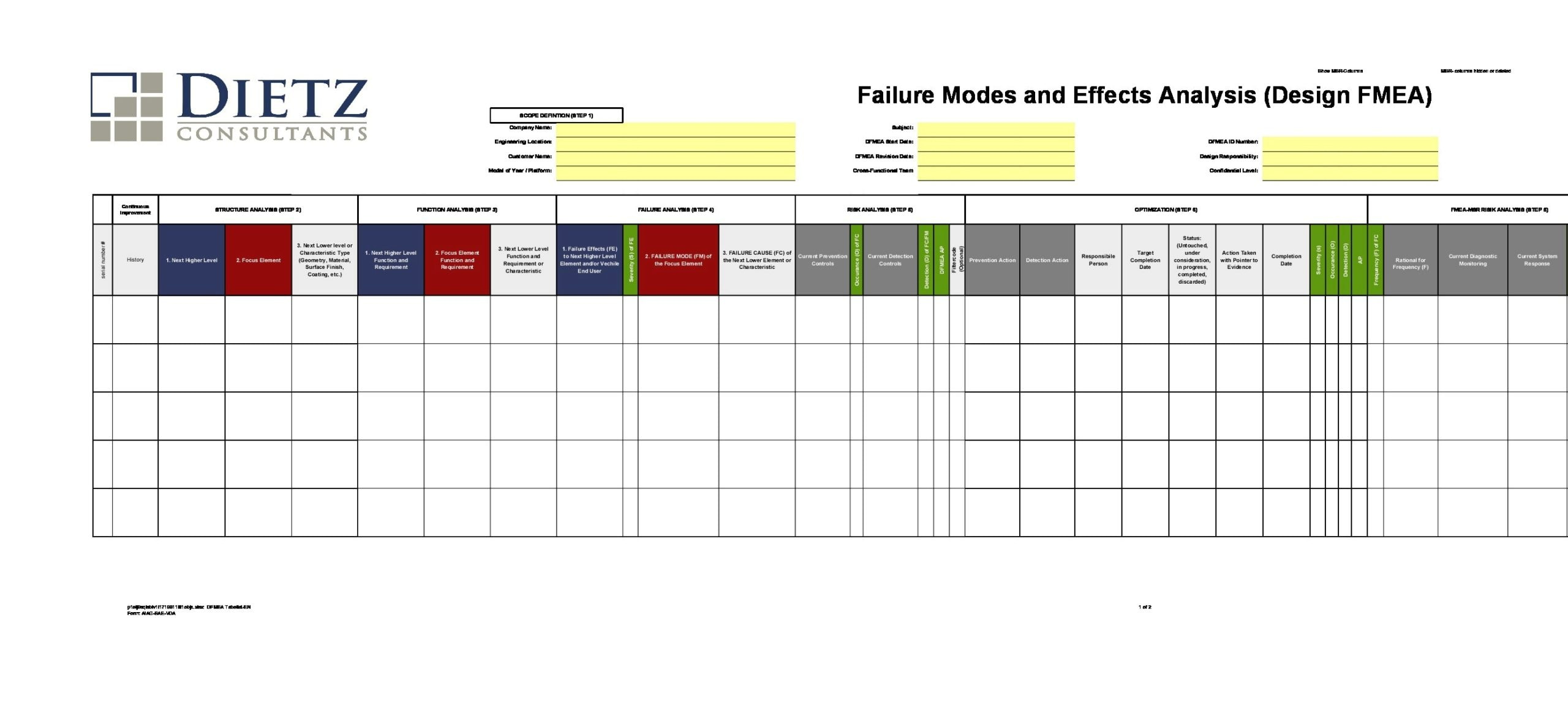 fmea example 27