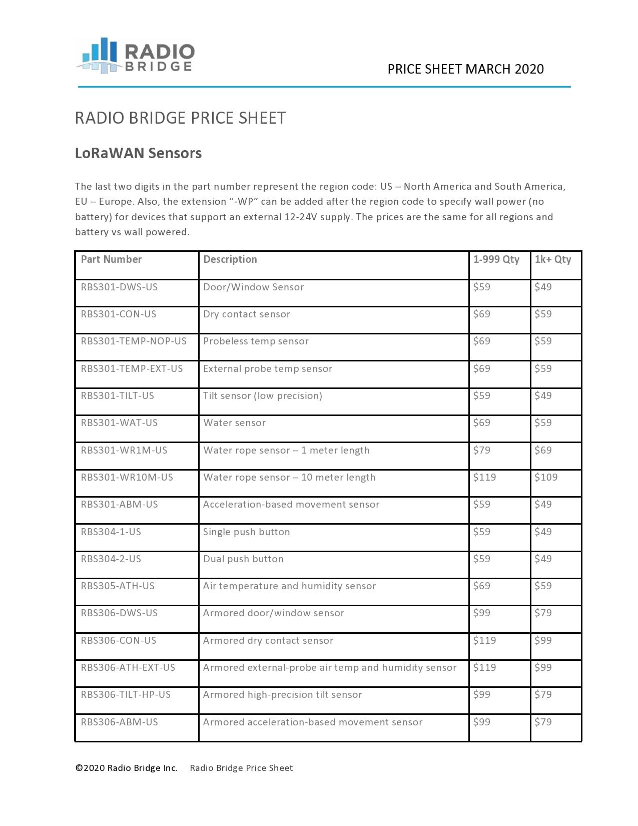 price sheet template 25