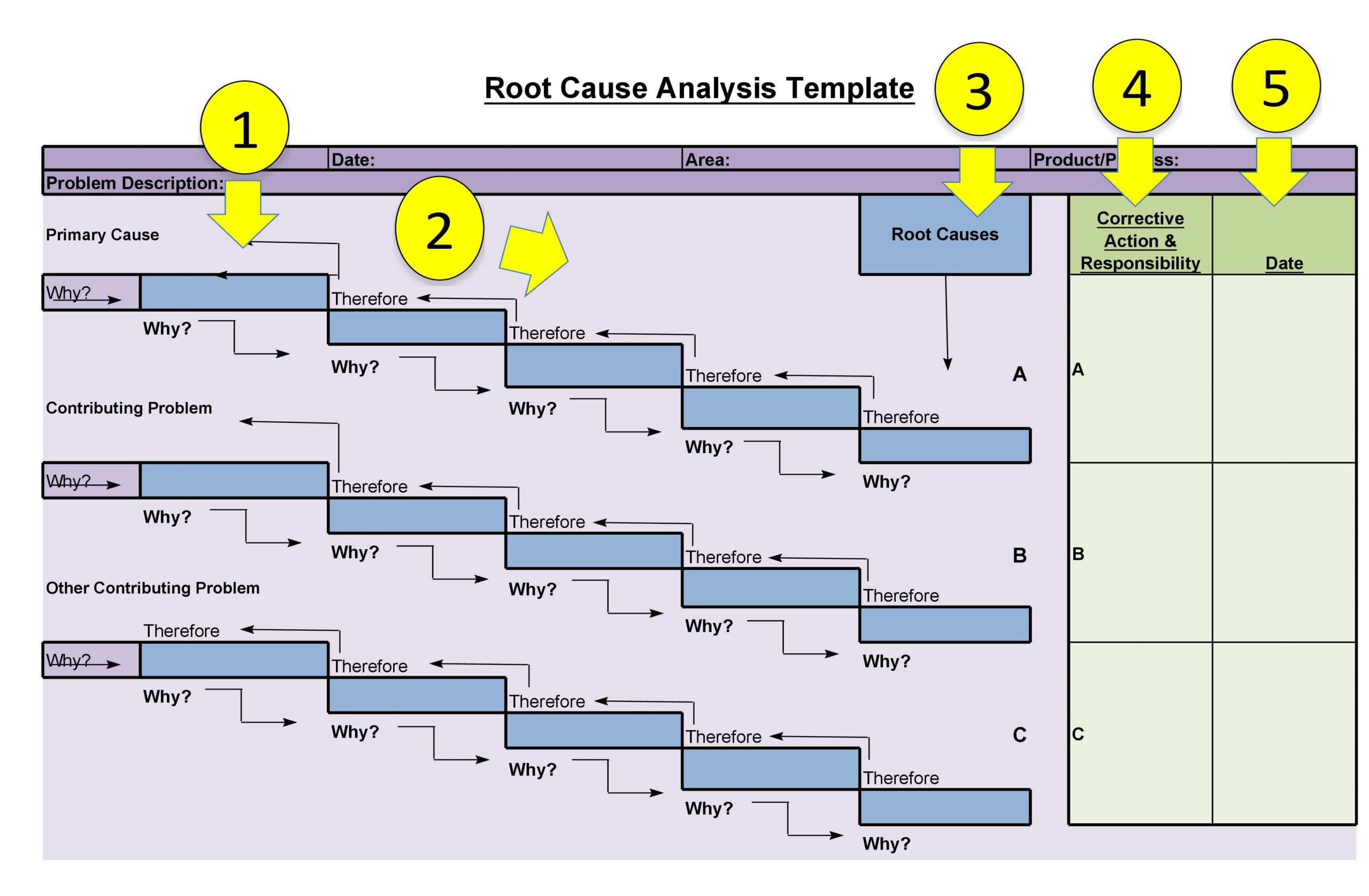 root cause analysis template 06