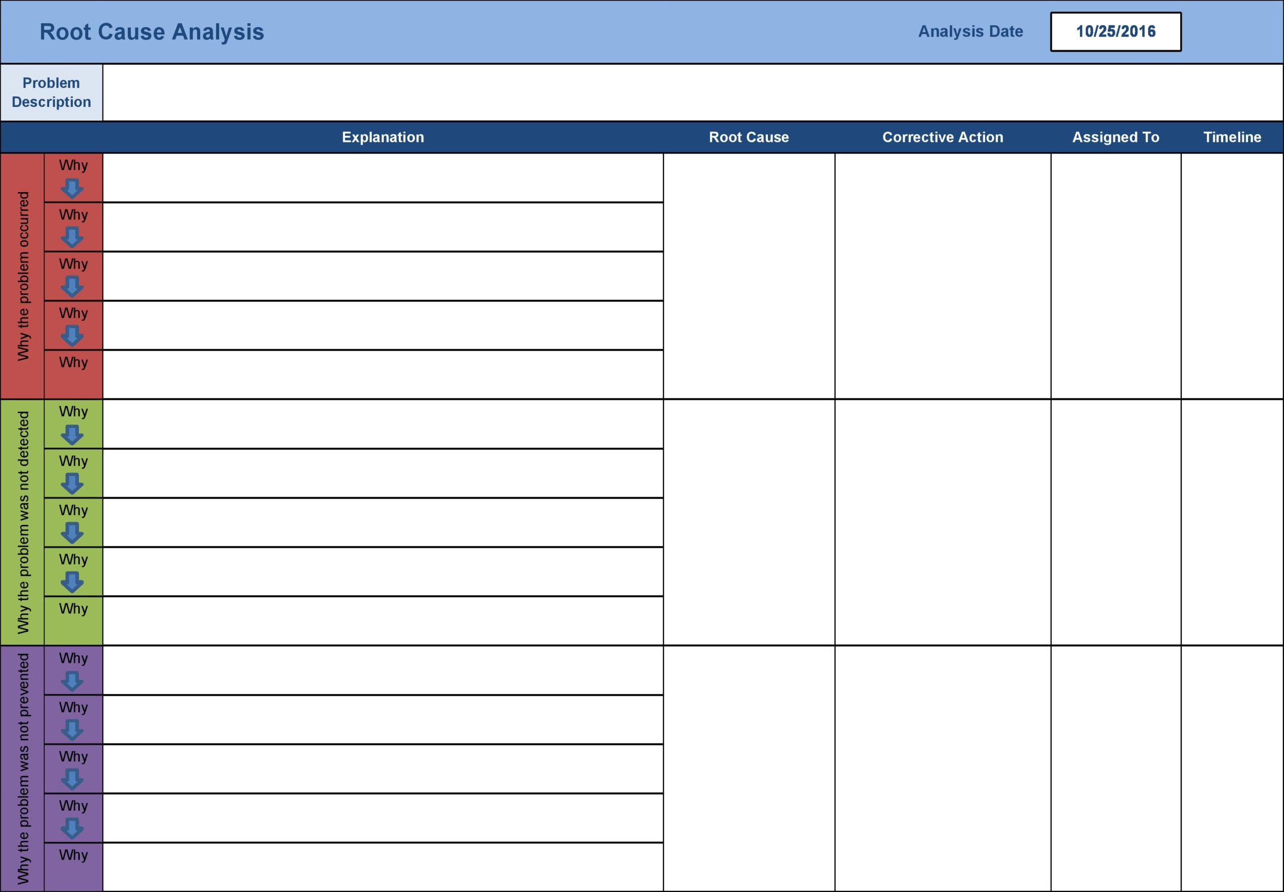 root cause analysis template 07