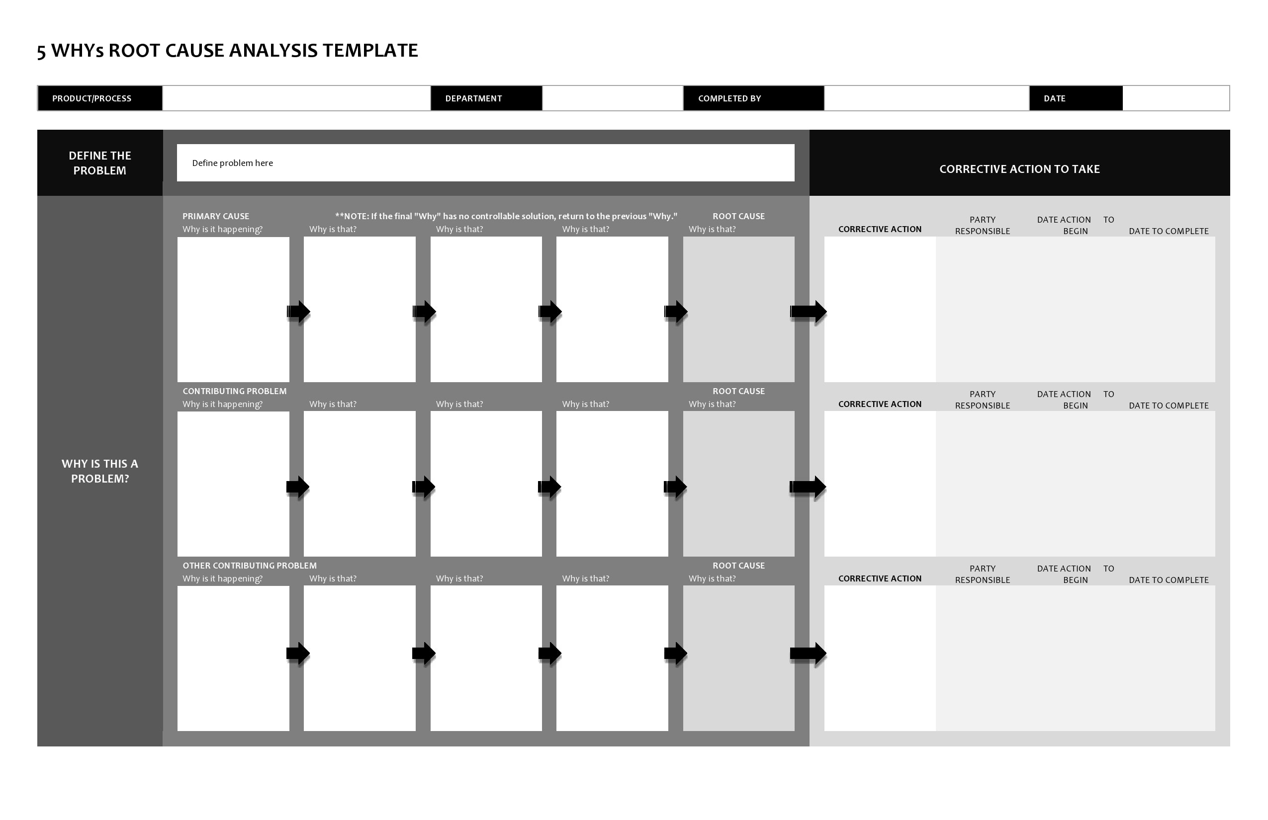 root cause analysis template 28