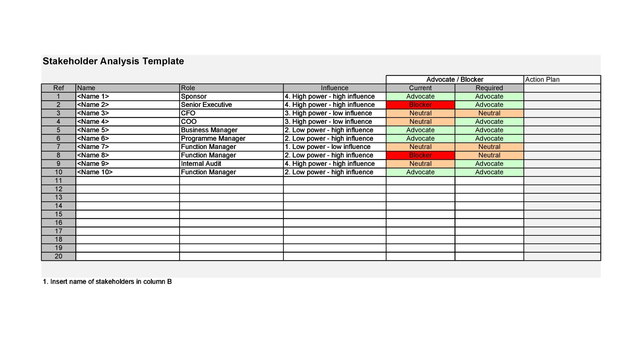 stakeholder analysis template 07