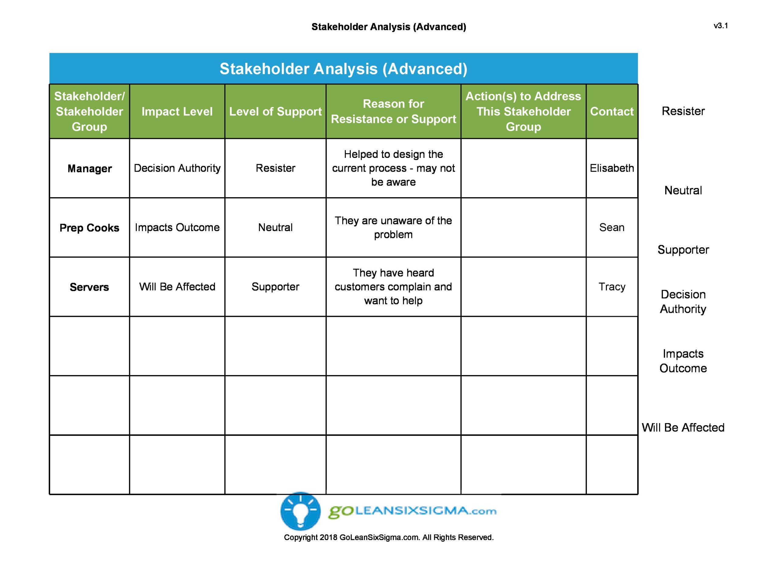stakeholder analysis template 14