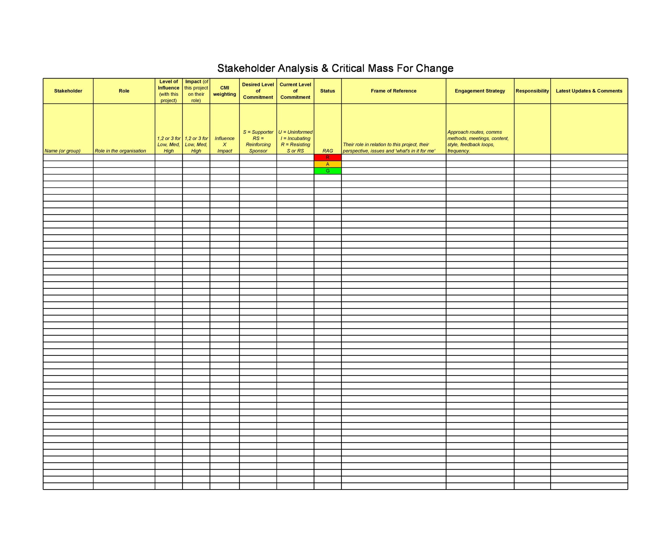 stakeholder analysis template 21