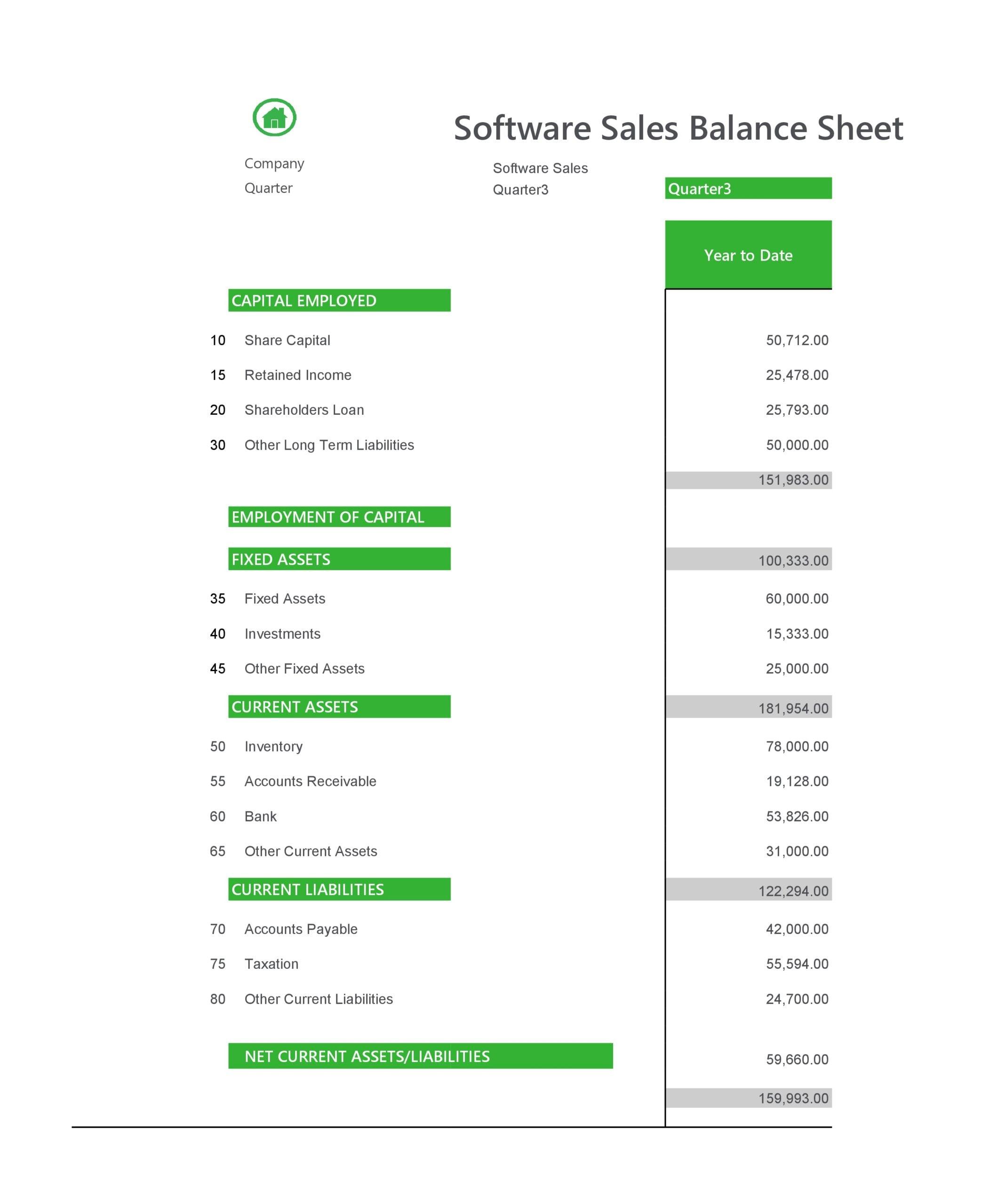 balance sheet template 25
