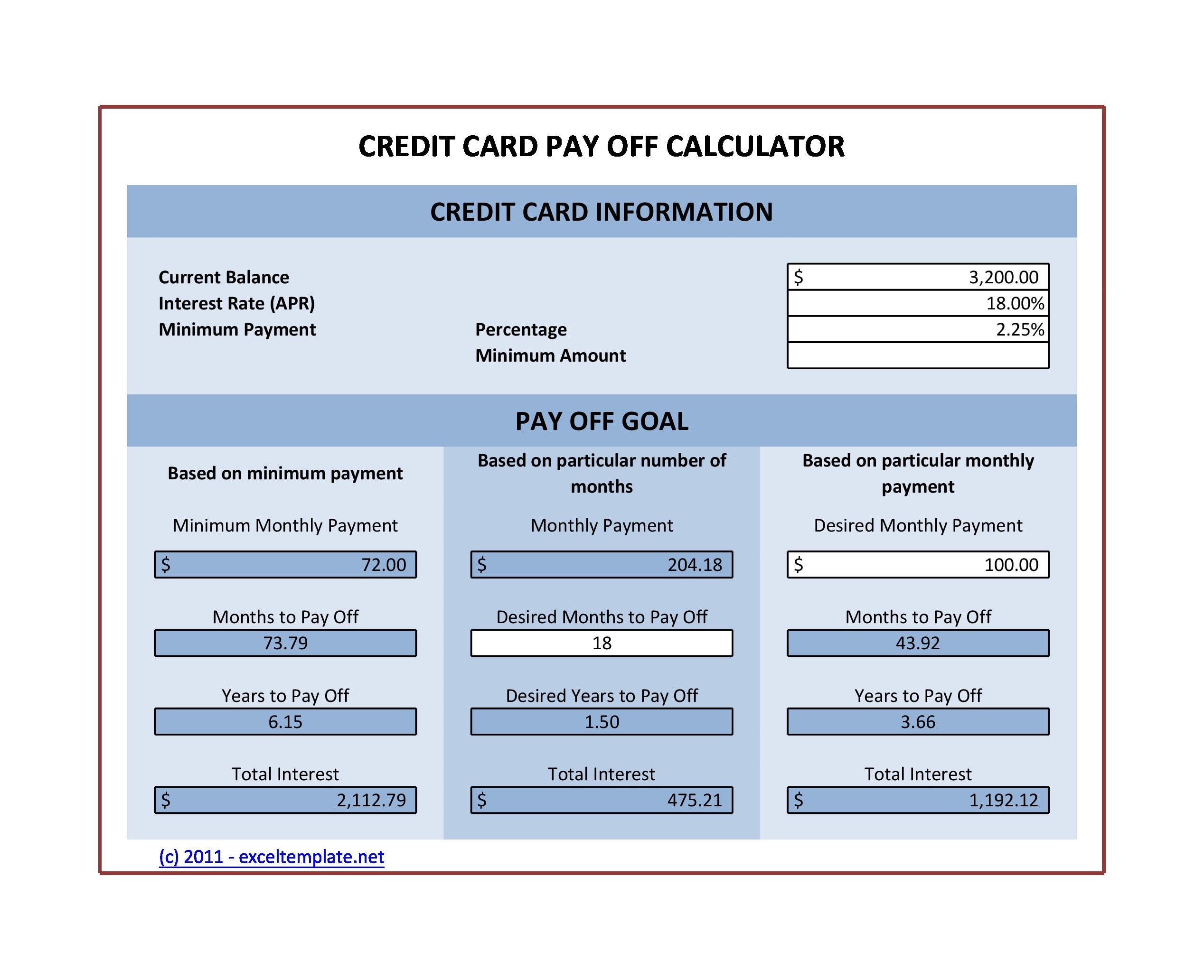 21 Credit Card Payoff Spreadsheets (Excel) - TemplateArchive With Credit Card Payment Spreadsheet Template