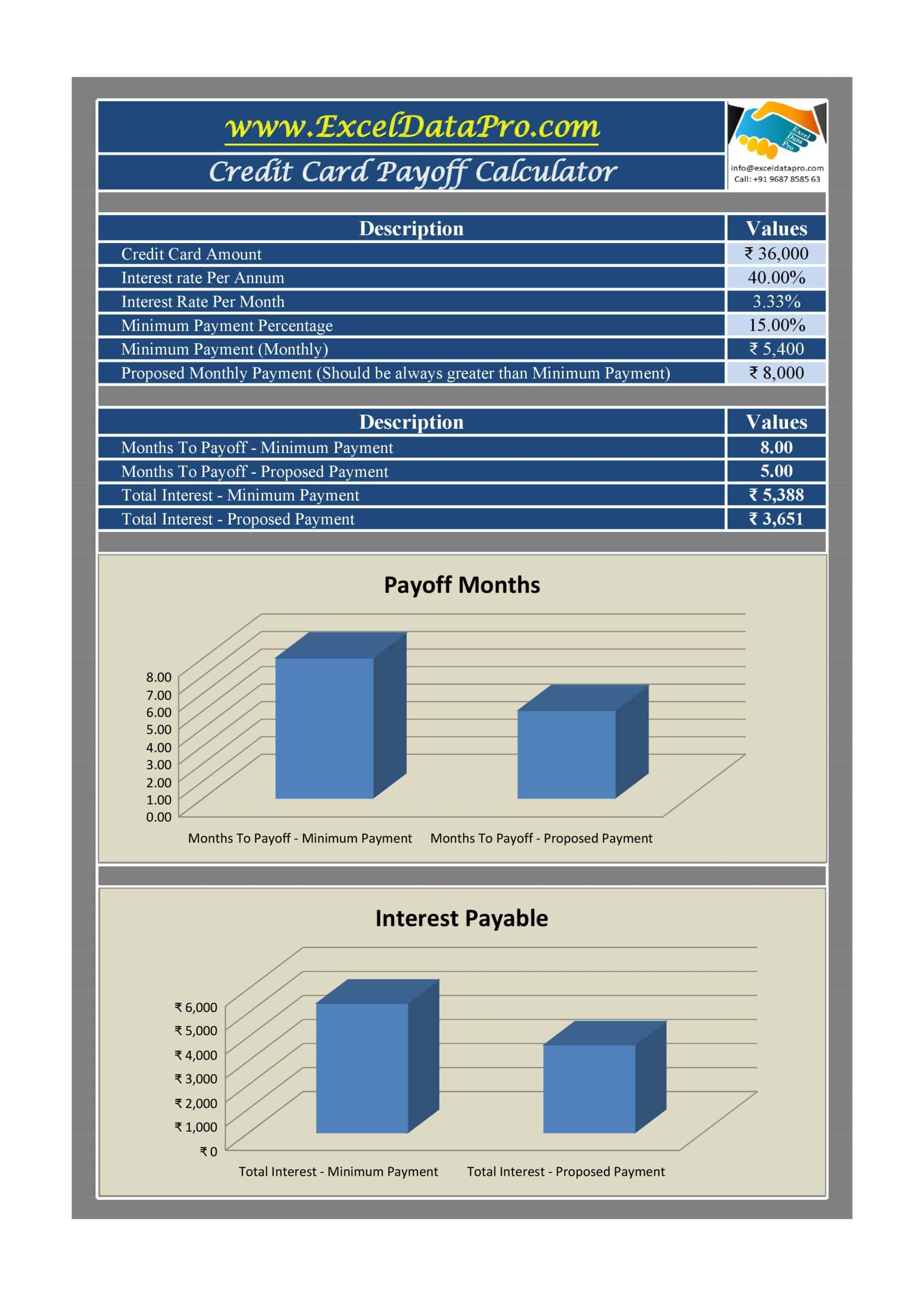 credit card payoff spreadsheet 06