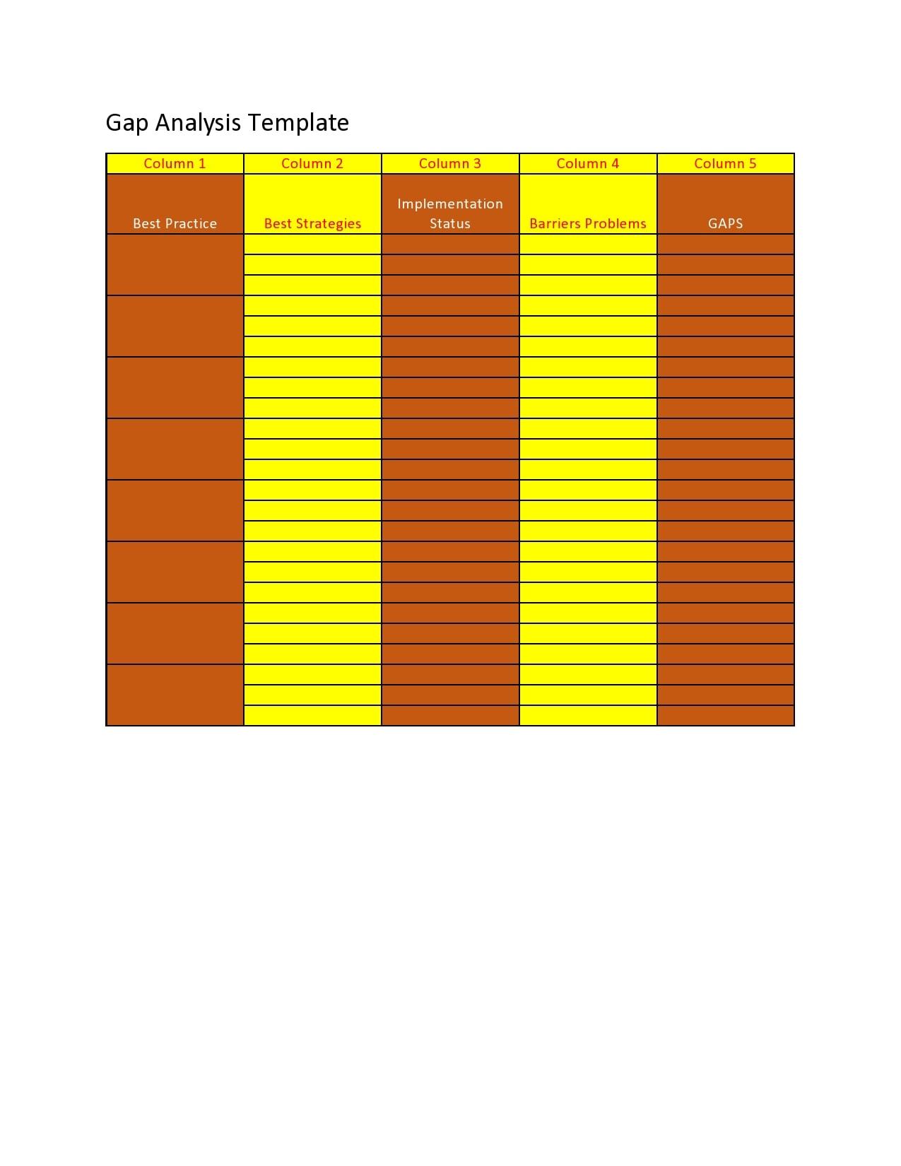 gap analysis template 13