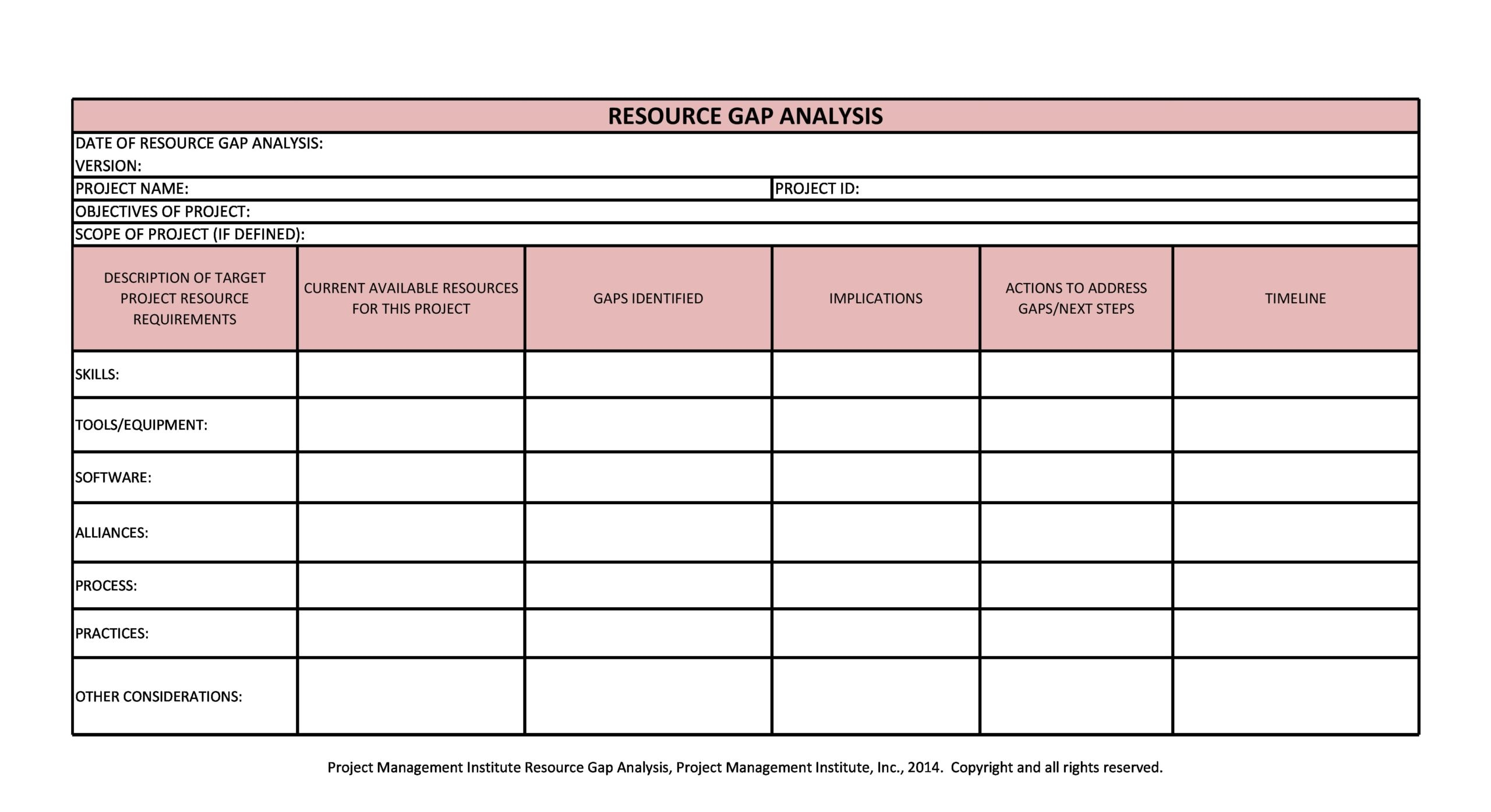 gap analysis template 18