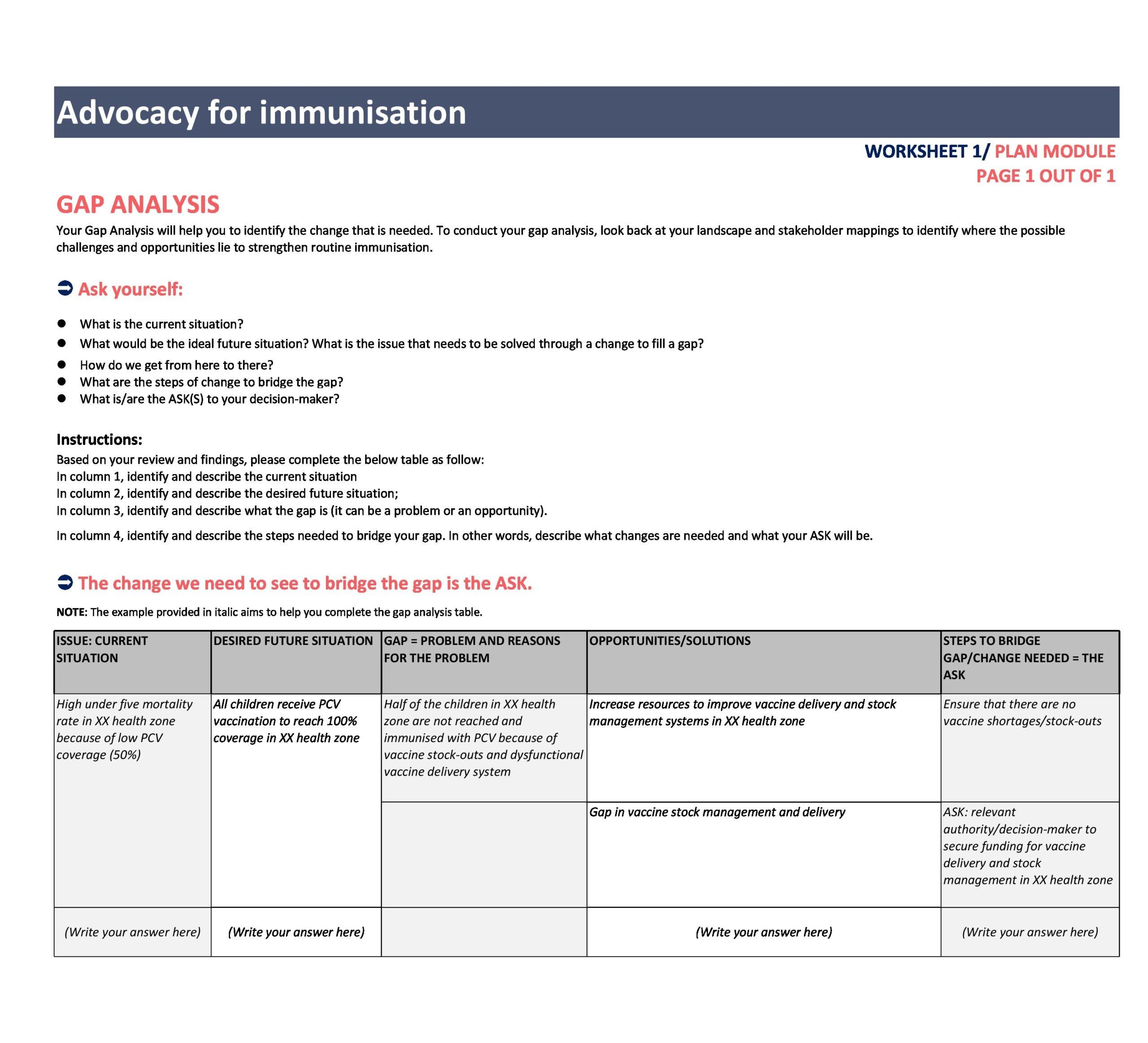 gap analysis template 22