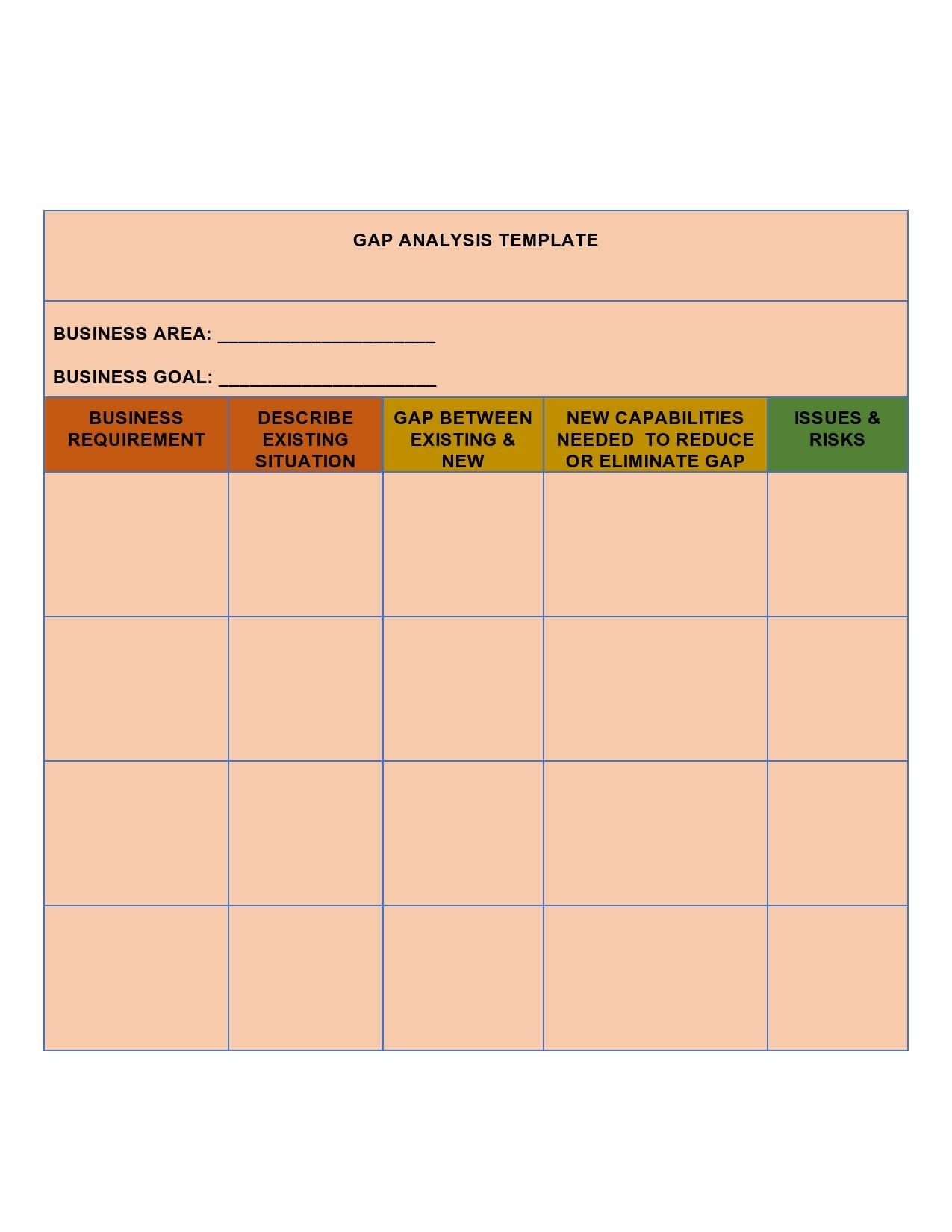 gap analysis template 27