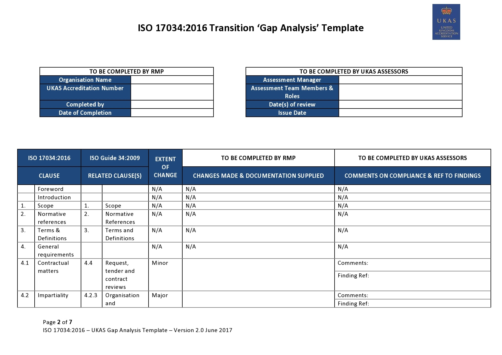 gap analysis template 28