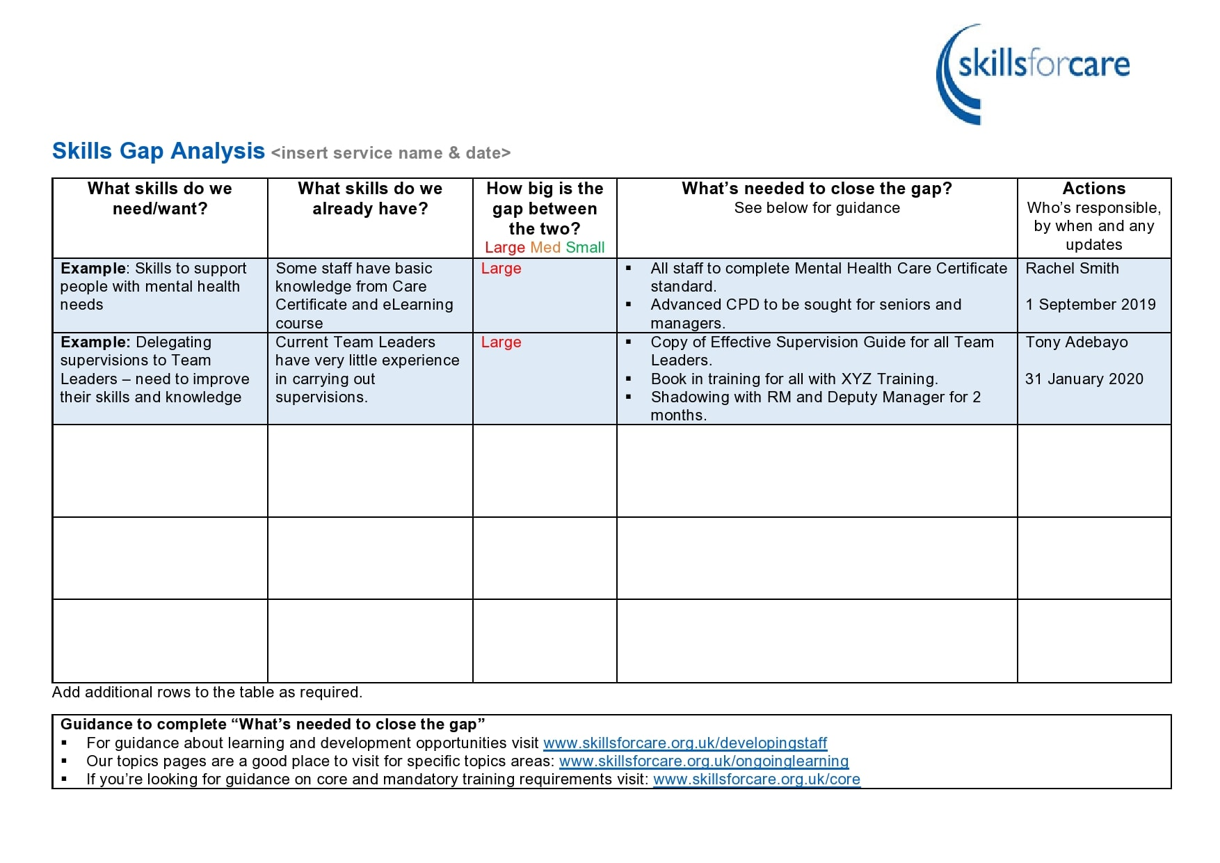 gap analysis template 29