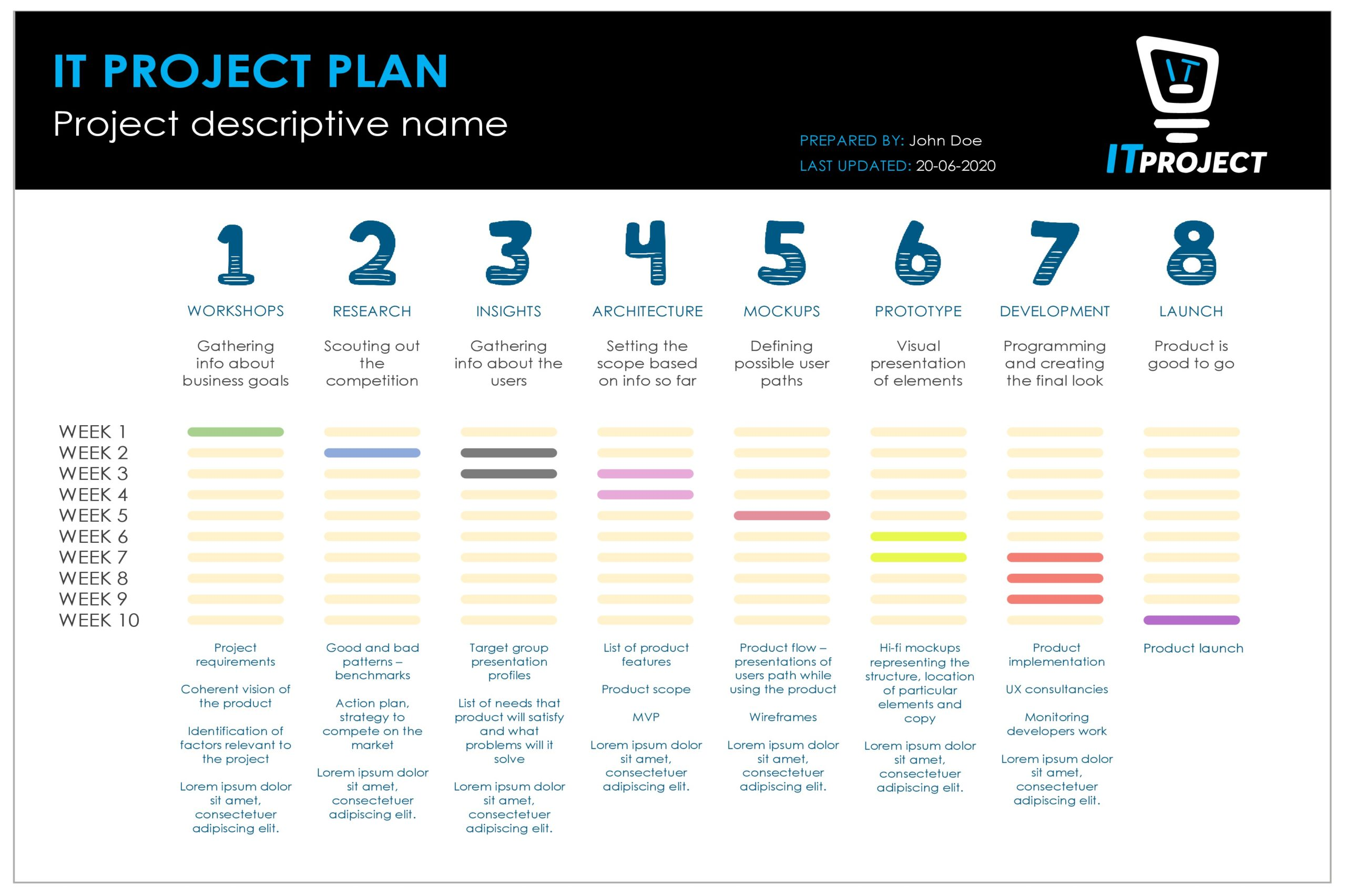 project plan example 09