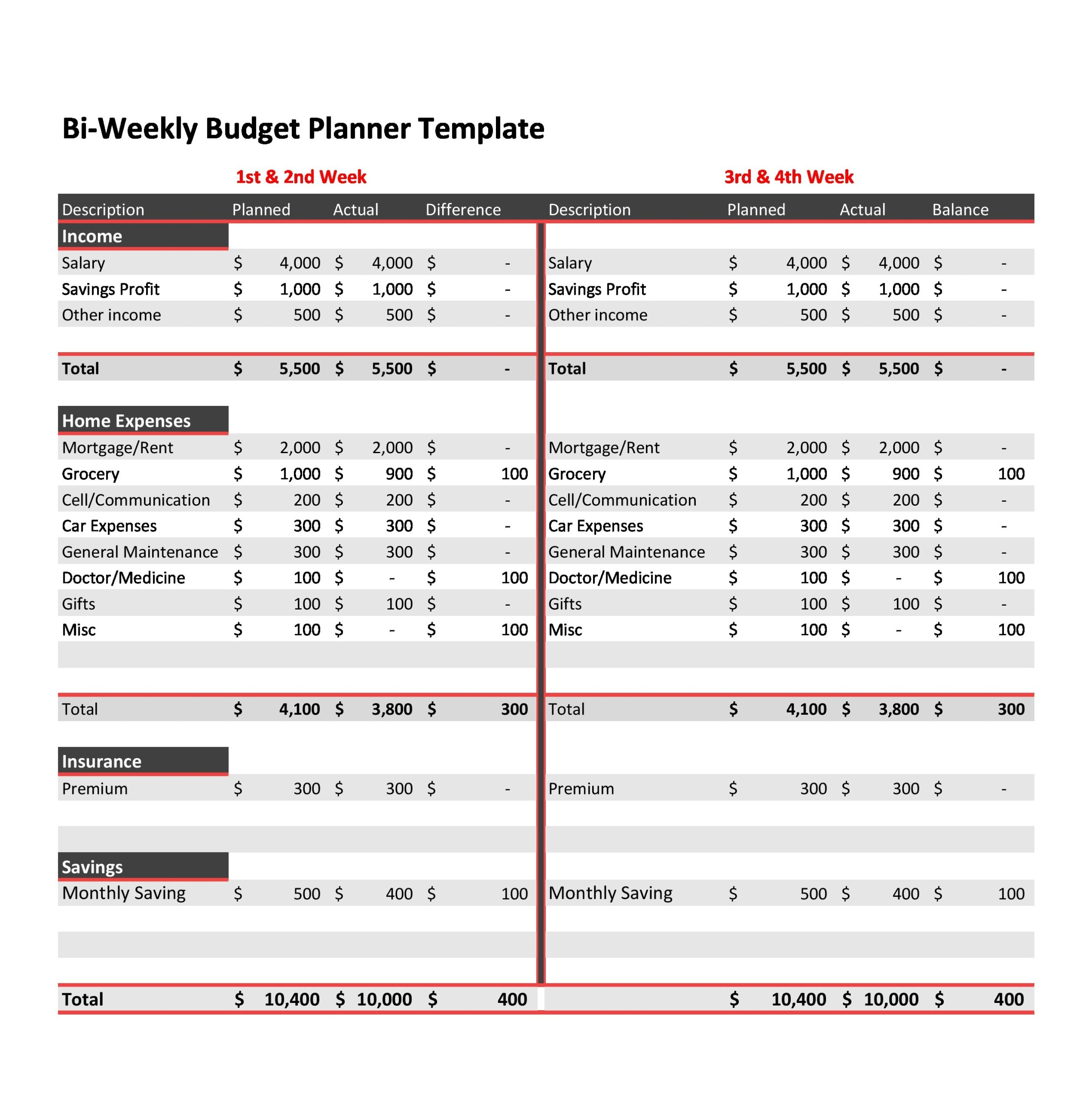 weekly budget template 26