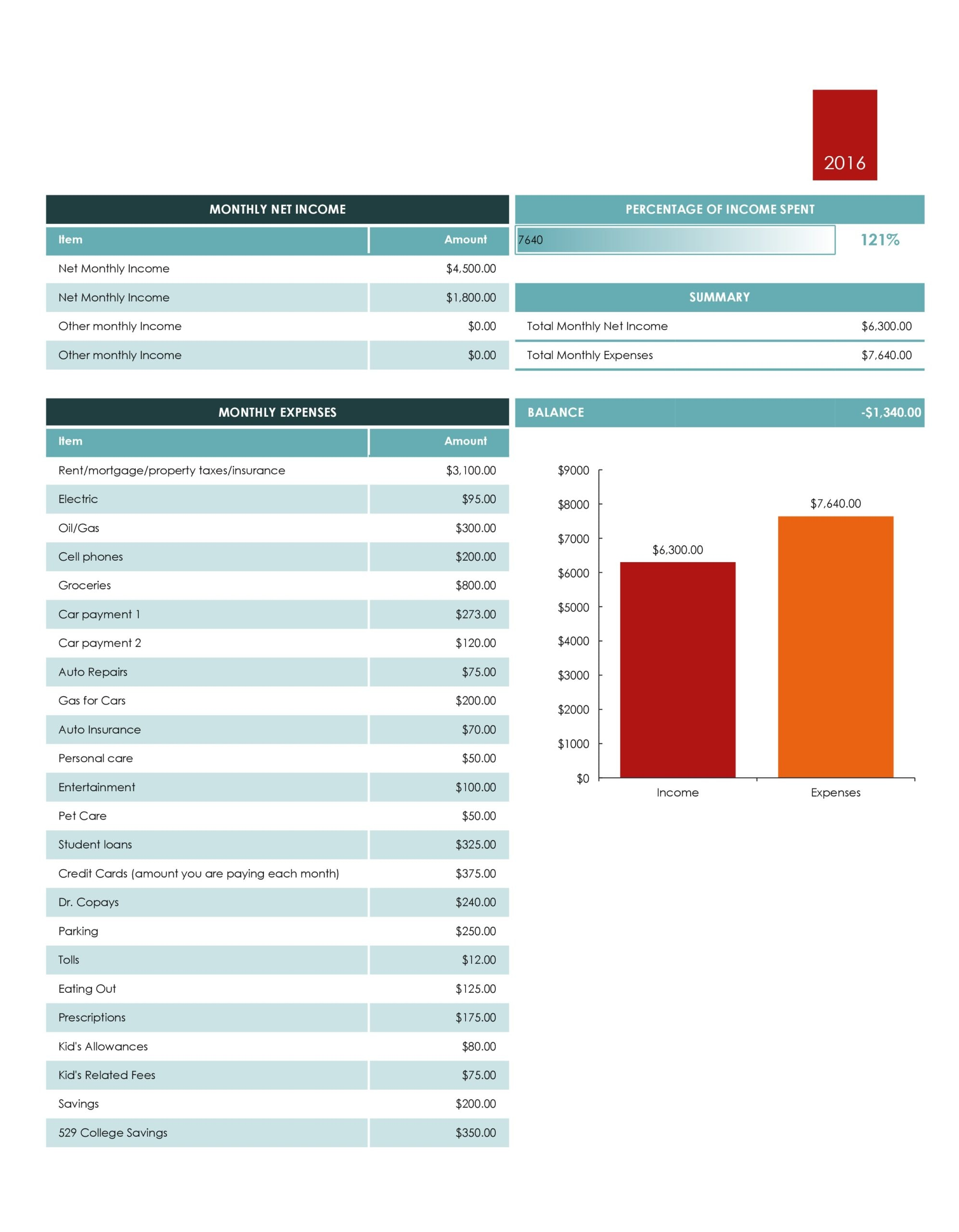 monthly expenses template 29