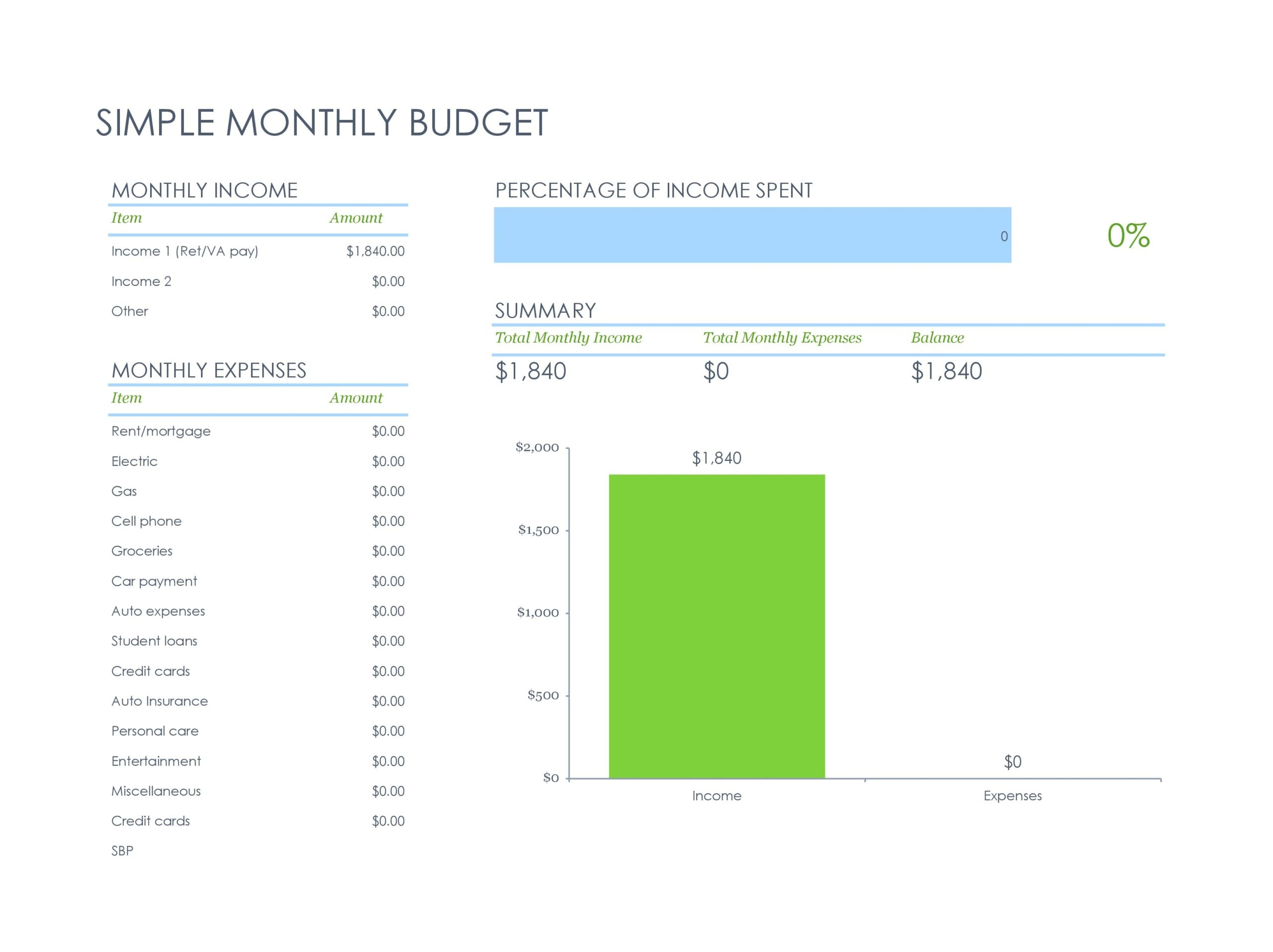 monthly expenses template 30