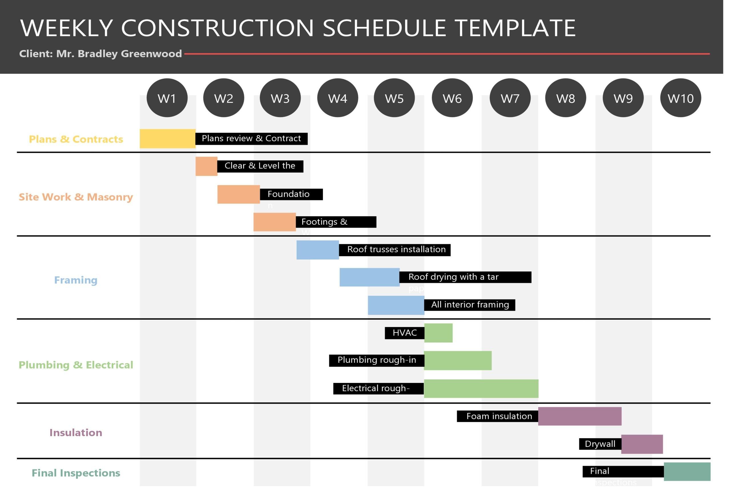 construction schedule 03