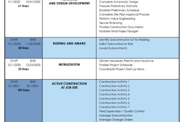 construction schedule 05
