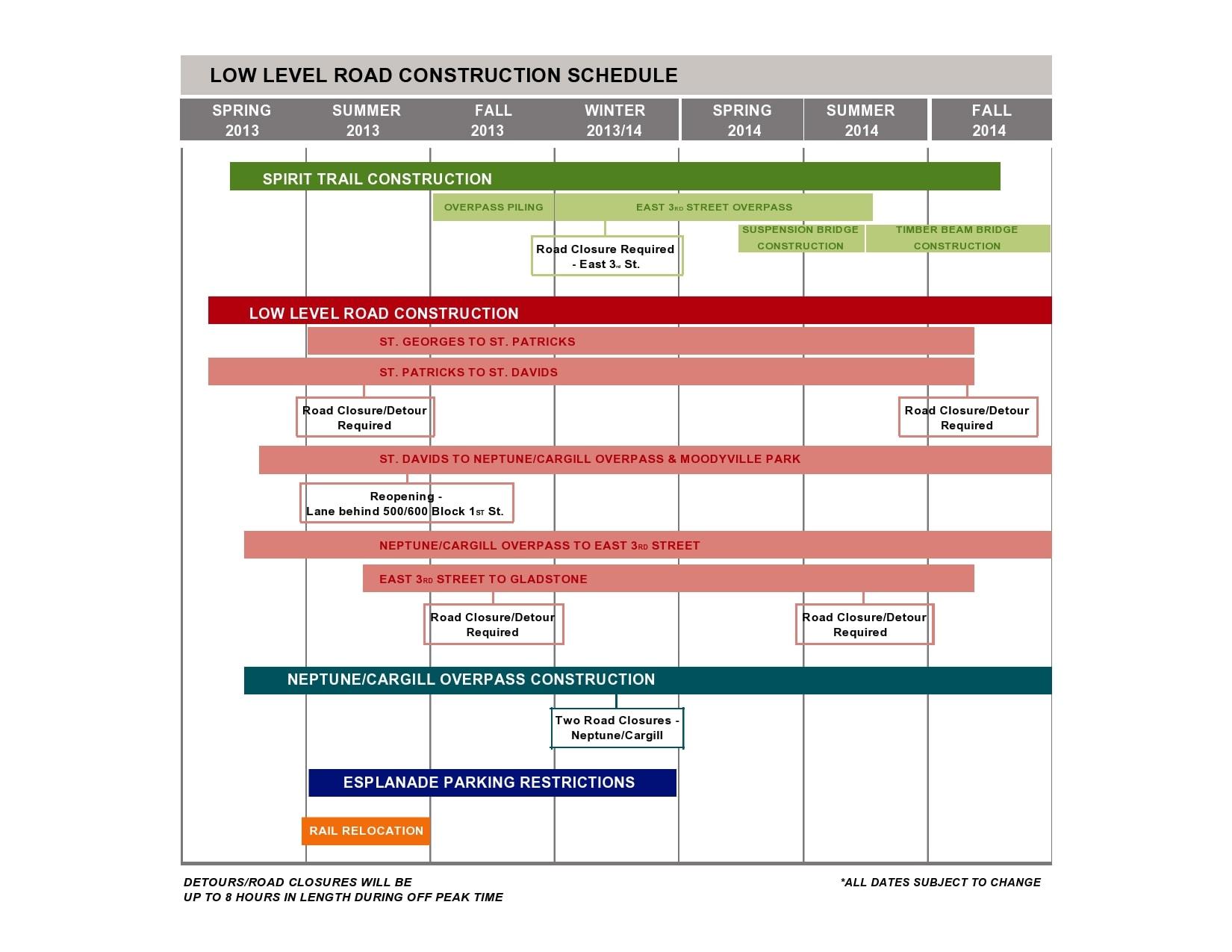 construction schedule 18