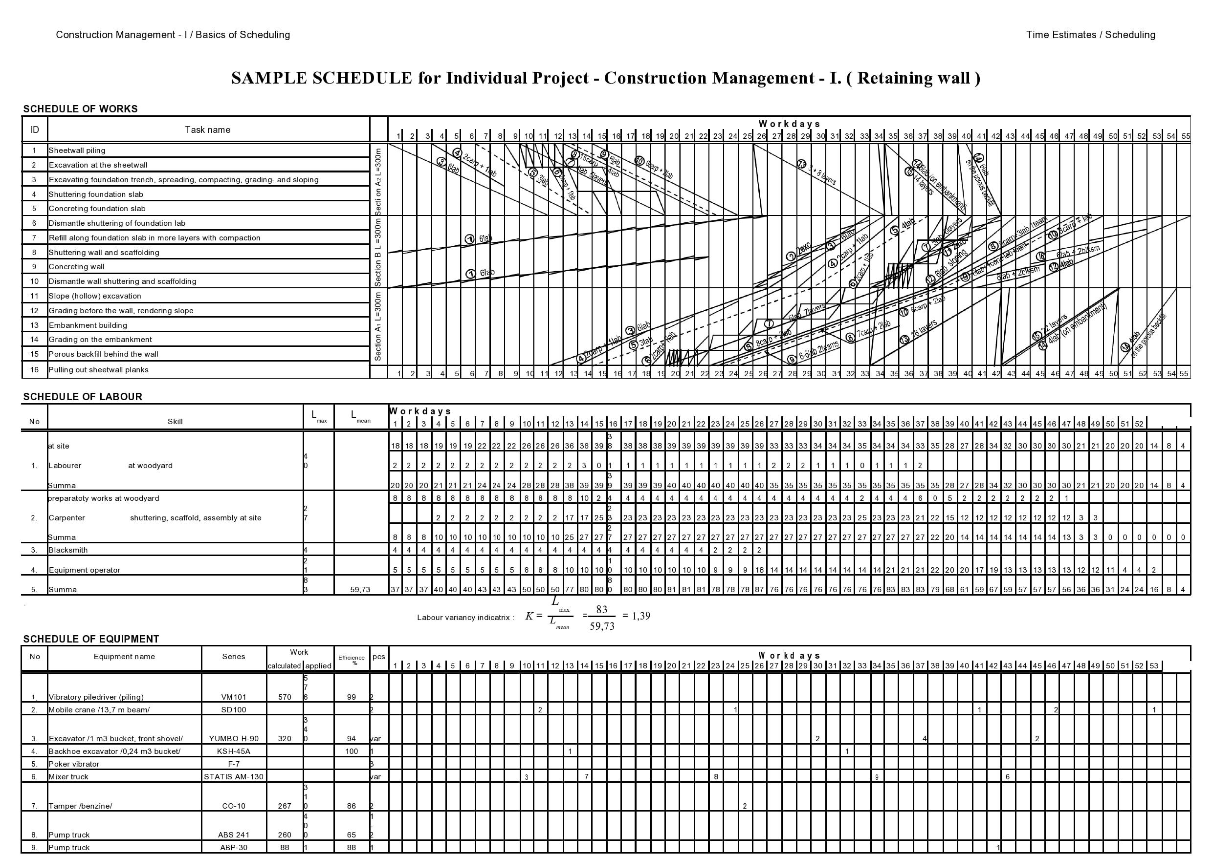 construction schedule 19