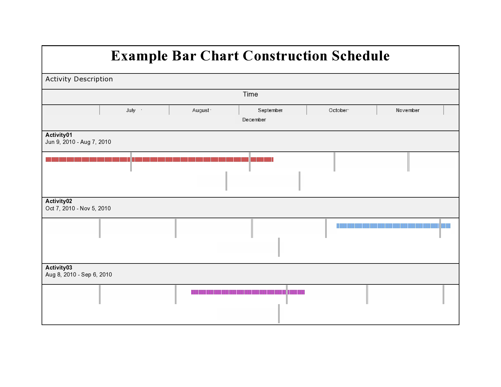 construction schedule 25