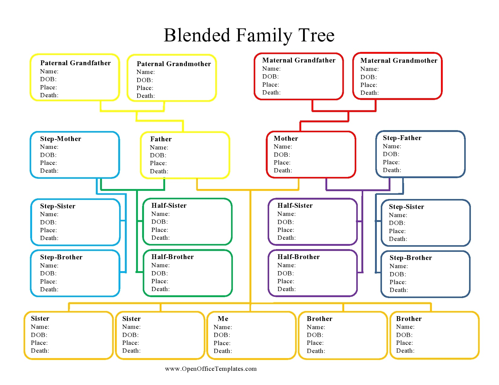 21 Editable Family Tree Templates [21% Free] - TemplateArchive Throughout Fill In The Blank Family Tree Template