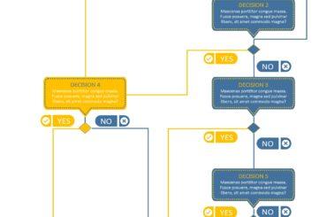 process flow chart 03